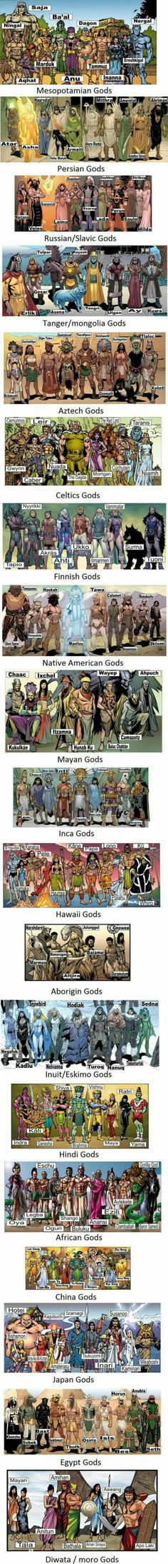 All God names mythology