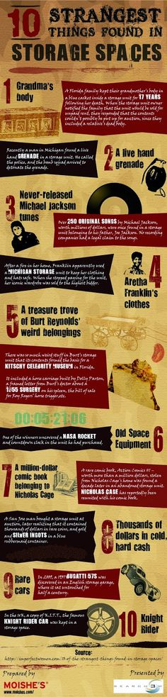 10 Strangest Things Found in Storage Spaces #Infographics #Visual — Lightscap3s.com