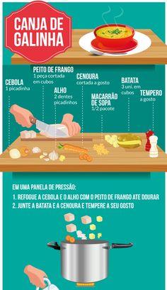 canja_de-galinha0 Just Cooking, Cooking Time, Cooking Recipes, Healthy Recipes, Comida Diy, Menu Dieta, Salty Foods, Portuguese Recipes, Diy Food