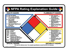 channel nfpa signs diamond help u mounting diamonds post com classification safetysign