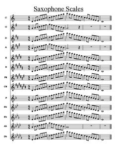 Music score of saxophone scales | Free sheet music for sax
