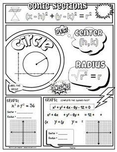 Deriving the Quadratic Formula Comic Book FUN Notes Doodle