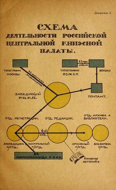 Pechatʹ SSSR : statisticheskie sbornik