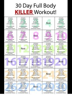 Timw to get into shape So I have been looking at all of these 30 day workout challenges and do it yourself at home stuff because of my busy schedule.well so I combined a few and designed my own 30 day full body workout plan! Fitness Herausforderungen, Fitness Motivation, Sport Fitness, Fitness Workouts, At Home Workouts, Health Fitness, Workout Routines, Workout Schedule, Fitness Foods