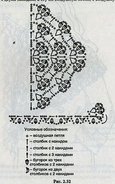 Одноклассники, #haken, gratis teltekening, haakschema, omslagdoek, #crochet, free chart, diagram, wrap, shawl