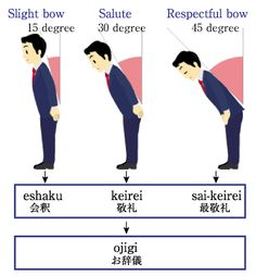 "#5 Ojigi or ""bowing"" - when meeting new people, thanking store staff or while talking over the phone :)"
