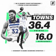 Sports Graphic Design, Graphic Design Posters, Karl Anthony Towns, Player Card, Sports Graphics, American Sports, Rebounding, Read More, Photoshop