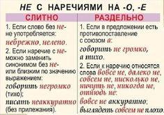 ЕГЭ 2016 | Русский язык Russian Language Lessons, Russian Language Learning, Learn Russian, Idioms, Grammar, To My Daughter, Study, Teacher, English
