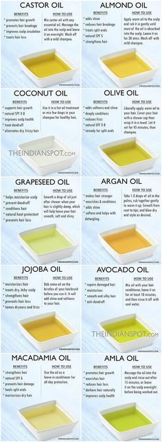 Different Oils & Their Benefits for Your Hair & Scalp