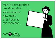I love charts!