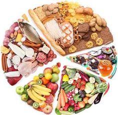 dieta dash alimentacion