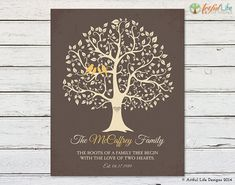 Personalized Family Name Sign Wall Decor by Artful Life Designs