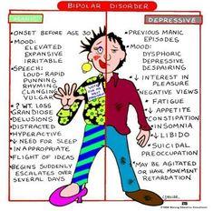 25 Psychiatric Nursing Mnemonics and Tips: http://www.nursebuff.com/2014/09/psychiatric-nursing-mnemonics/