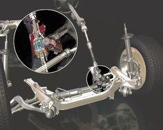 Robotics Embedded Systems