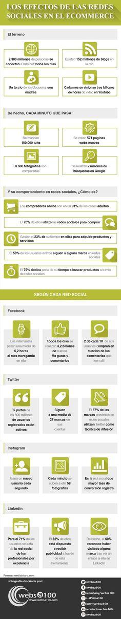 #Infografía Los Efecto de las #redessociales en el comercio electrónico #ecommerce #socialmedia