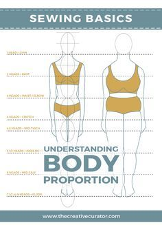 Learn about the different body proportions for a better fit - The Creative Curator