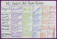 photo of: Art Room Rubric for Meeting Objectives via RainbowsWithinReach