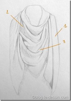 plis foulard Fashion Design Sketchbook, Art Sketchbook, Perspective Sketch, Point Perspective, Texture Drawing, Object Drawing, Clothing Sketches, Pencil Art Drawings, Drawing Clothes