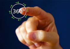 Hand, Finger, Button, Switch, 360 °, Complete