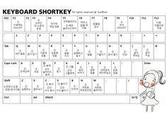 코오롱 블로그 The Funtastic :: [ppt 잘 만드는 법] 작업 시간 줄이는 파워포인트 단축키 10선!