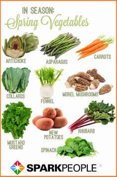 Spring vegetables in season Healthy Diet Plans, Healthy Recipes, Healthy Drinks, Healthy Foods, Nutrition Articles, Nutrition Diet, Nutrition Guide, Holistic Nutrition, Proper Nutrition