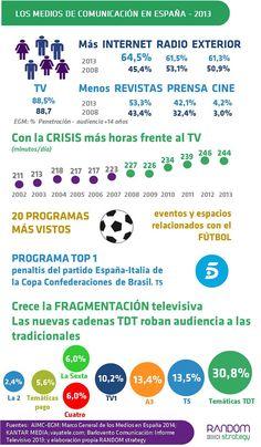 RANDOM strategy - los medios de comunicacion en España - 2013