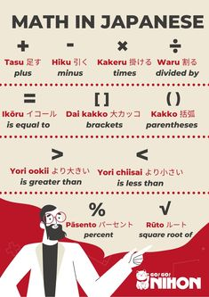 Basic Japanese Words, Japanese Phrases, Study Japanese, Japanese Culture, Language Study, Learn A New Language, Dual Language, Sign Language, Japanese Language Lessons