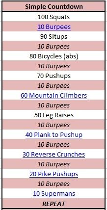 HIIT - pyramid + burpees