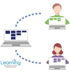 Personalise learning by understanding the student view of Hapara Workspace...http://www.learningarchitects.com/understand-the-student-view-of-hapara-workspace/?utm_campaign=coschedule&utm_source=pinterest&utm_medium=Rob&utm_content=Understand%20the%20Student%20View%20of%20Hapara%20Workspace