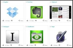 The Best iPad Productivity Apps for Teachers ~ Educational Technology and Mobile Learning