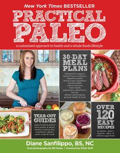 My favorite gluten-free, grain-free and paleo cookbooks - and reference books and resources on the paleo diet and lifestyle.