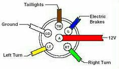 trailer wiring color code diagram north american trailers rh pinterest com Wiring 7 Pin Trailer Wiring Diagram 6-Way Trailer Plug Wiring Diagram