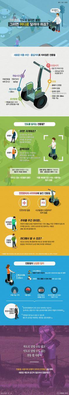 '전동휠' 인도로 달리면 불법일까 [인포그래픽] #Wheel / #Infographic ⓒ 비주얼다이브 무단 복사·전재·재 배포 금지