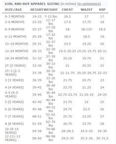 Size Charts Average Clothing Sizes By Age Measurements Even Average Hat Sizes Janie And Jack Sewing Kids Clothes Baby Size Chart Tutu Size Chart
