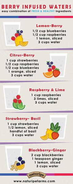 Top 5 Easy Berry Infused Waters for the New Year! - Naturipe Farms Berries - Strawberries - Blueberries - Raspberries - Blackberries - Top 5 Easy Berry Infused Waters for the New Year Infused Water Recipes, Fruit Infused Water, Infused Waters, Flavored Waters, Water Infusion Recipes, Water Detox Recipes, Juice Recipes, Healthy Smoothie, Healthy Drinks