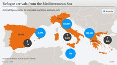 Refugee crisis puts Athens on the brink Refugee Crisis, Coping Mechanisms, Canary Islands, Mediterranean Sea, Athens, Infographic, Athens Greece