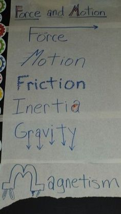 Science anchor chart for Forces. This worked really well for my 5 th grade struggling students