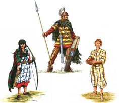 Celts of the Second Iron Age