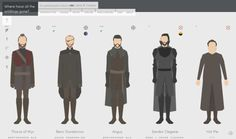 For all of you Game of Thrones fans, I'm sure it can be a real battle to keep all of the characters and houses straight sometimes. But just bookmark this illustrated guide to the show and you'll be set. The graphic tribute covers character's names and which house they belong to. I love the minimalist style.