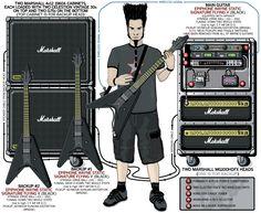 Wayne Static – Static X – 2006 | Guitar.com