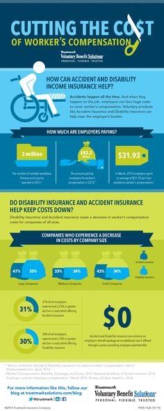 Worker's compensation with Accident and Disability