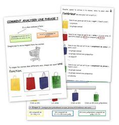 Grammaire - L'analyse des groupes de la phrase
