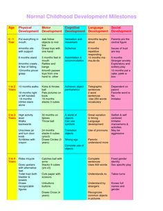Self help developmental milestones chart pictures to pin for Motor and social development of a 7 year old