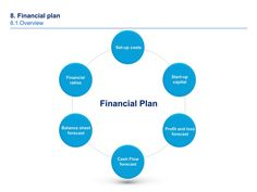 10 best simple business plan template images on pinterest business business plan template friedricerecipe Gallery