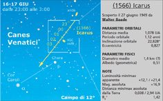 Arriva #ICARO. ...e se stasera non avrete fortuna causa mal tempo per il massimo avvicinamento... il 18 sera (orario suggerito sempre le 23:00) sarà alla massima luminosità! Al link le EFFEMERIDI ORARIE (ogni dieci minuti) per seguirlo in questi giorni!  #NEA #asteroidi