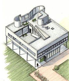 """""""Le Corbusier, Villa Saboye"""" Amor de arquitectos jajaja Arquitectura Moderna, Arquitectura Contemporanea, arquitectura bizantina, arquitectura #Architecture #ModelosDeCasasArq, #Casasmodernas #Pentthouse #Planosarquitectonicos #DibujosArquitectonico #MaquetasDeArquitectura #FrasesParaArquitectos #EsDeArquitectos - Buscar Con Google"""
