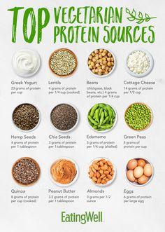 Top Vegetarische Proteinquellen Samantha Fashion Life Veganes Protein I Vegan Sport Healthy recipes - Keto Rezepte Dieta Atkins, Healthy Dinner Recipes For Weight Loss, Healthy Recipes, Dinner Healthy, Diet Recipes, Healthy Meals, Healthy Carbs, Delicious Recipes, Tasty