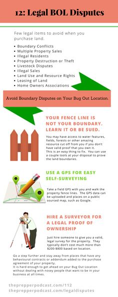 Purchasing Or Building Outbuildings On Your Bug Out Land Property