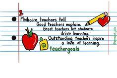 Best Teacher, Student, Let It Be, Learning, Studying, Teaching, Onderwijs