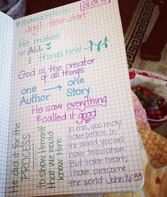 Bible study journaling This doesn't image lead anywhere but it's a cool idea.